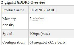GDDR5 atmiņas čipu specifikācija